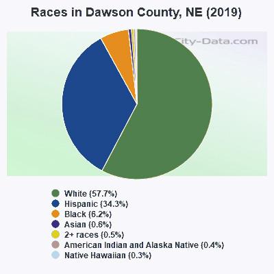 races-Dawson-NE